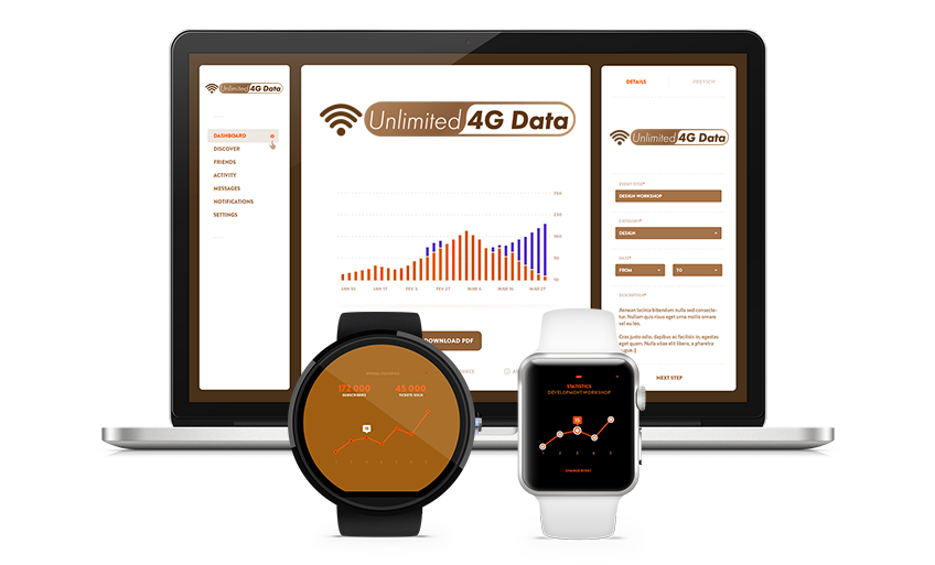 devices unlimited 4g data